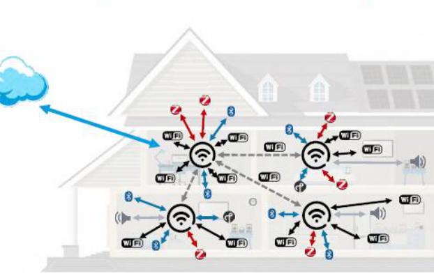 WiFi6除了實現網絡全覆蓋還有什么作用嗎5G來了WiFi還有用嗎