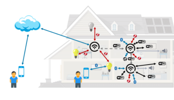 WIFI6是什么有什么作用WIFI6會引領無線通信新一輪浪潮嗎