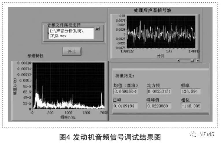 采用STM32F407芯片进行发动机状态监测系统的设计