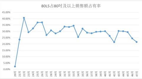 海信激光电视成为今年拉动中国大屏高端市场增长的主...