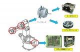 深度解析伺服电机在使用中的常见问题
