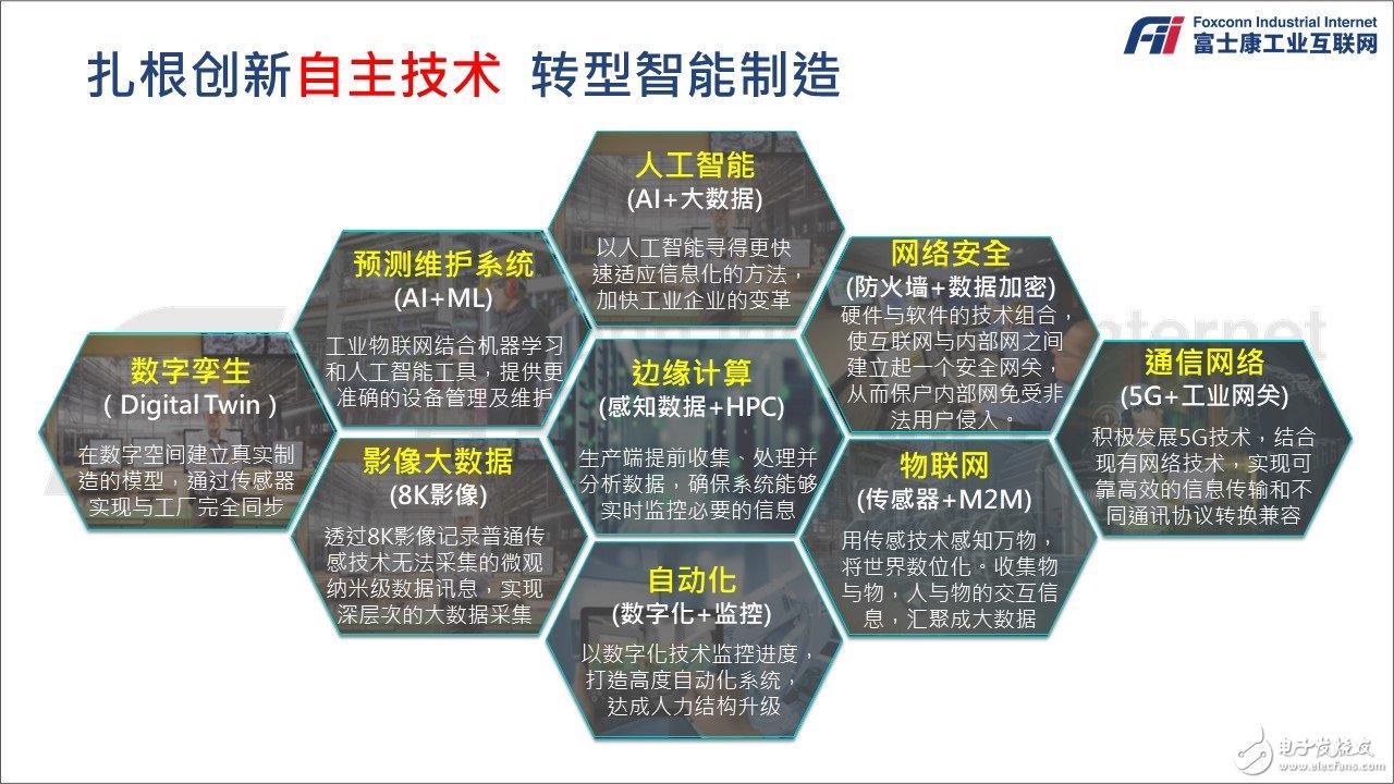 富士康智能制造自主创新的9个单元