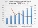 GGII预计2018年中国LED照明产值规模达到...
