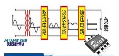 AC-DC电源适配器的行业标准你知道哪些