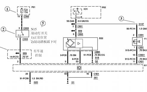 汽车电子基础教程之汽车各大系统电路图的详细资料说明