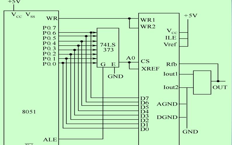51单片机教程之80C51单片机的C语言程序设计资料概述