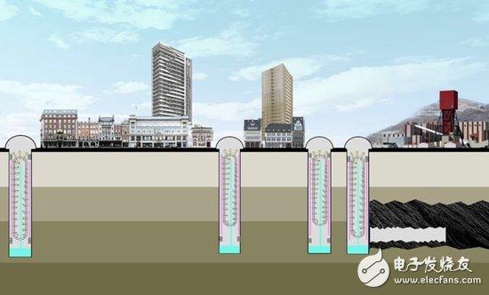 国外提出垂直农场的概念 矿井就是现成的温室