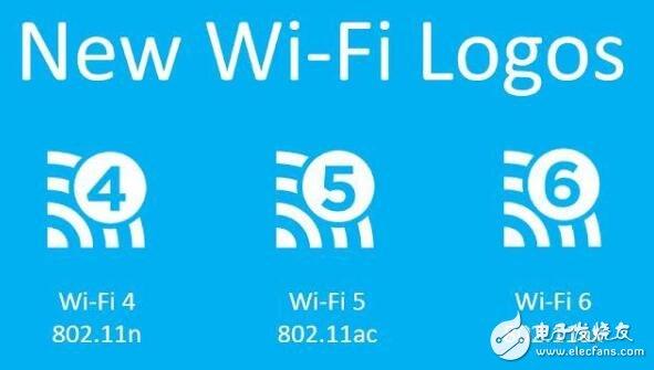 wifi6是什么?与传统wifi的区别是什么