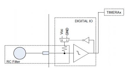 MSP430單片機的LED驅動電路原理解析