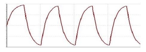 示波器測量高速信號時的注意事項