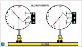 开关量和模拟量是PLC初期使用最多的两种输入输出方式