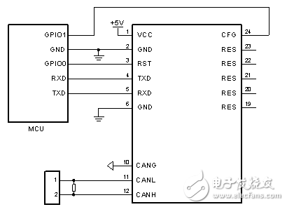 详解UART转CAN应用方案
