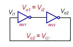 输入信号消失 SR锁存器如何实现存储