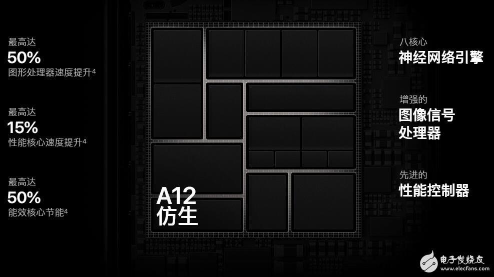 苹果iPhone x系列和华为mate20系列到...