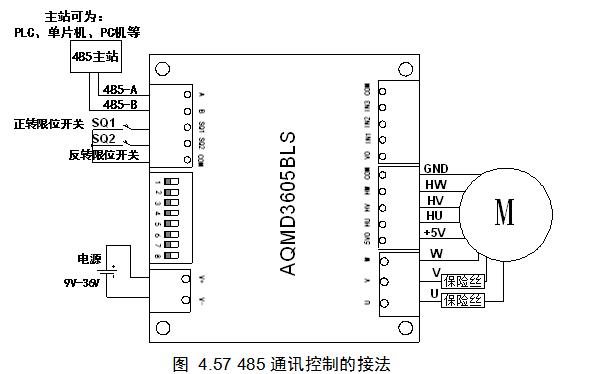 BLDC驱动器485通讯的接线方法及配置的资料说明