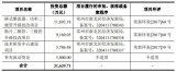 半导体厂商银河微电IPO被否