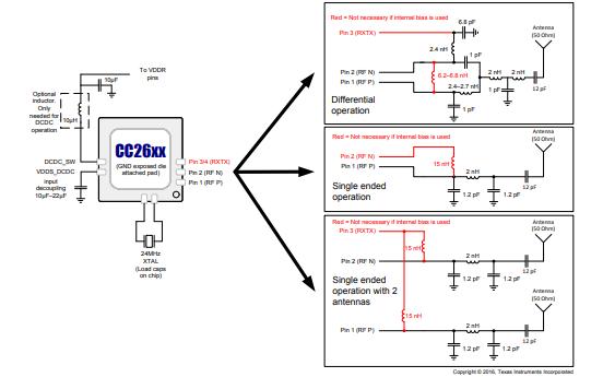CC2640无线微控制器的数据手册免费下载
