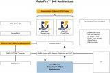 新型SoC FPGA架构扩展其Mi-V生态系统
