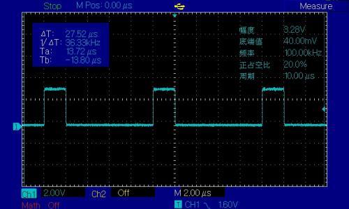如何采用STM32单片机产生PWM
