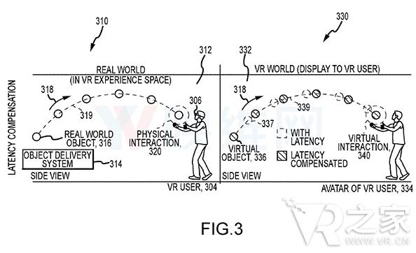迪士尼新专利主要目的是支持在虚拟现实和现实环境中的接球等活动