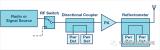 使用定向耦合器和RF功率检测器来实现在线RF功率...