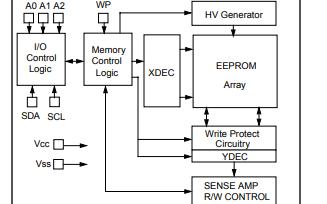 24C02C I2C串行EEPROM的数据手册免费下载