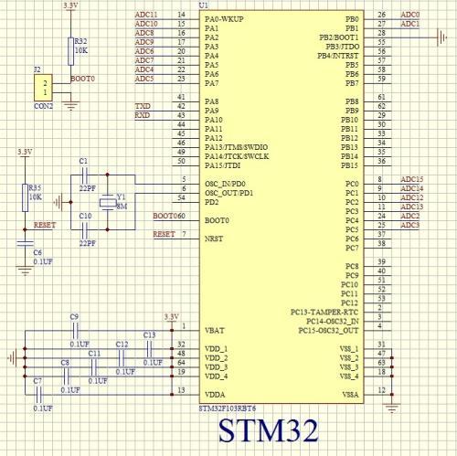 STM32单片机GPIO寄存器的功能解析