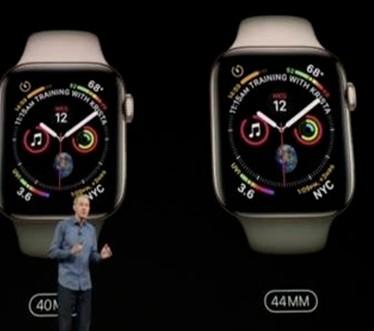 医疗保健将成为智能手表市场的下一波增长的发动机