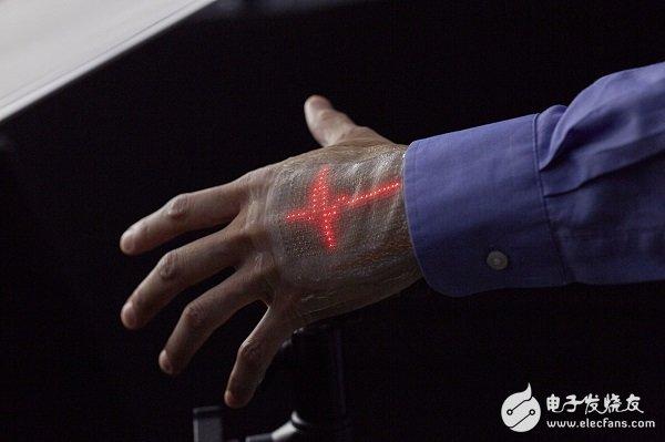 近年LED在辅助治疗和健康监测方面的有哪些创新应用