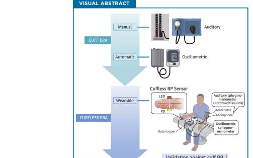 一种新型无袖无血压监测装置的研制与验证