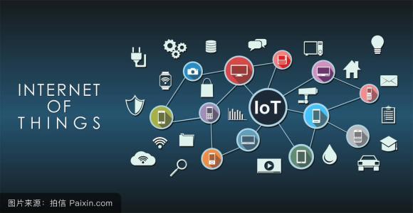 物联网技术在智慧能源互联网领域中的作用