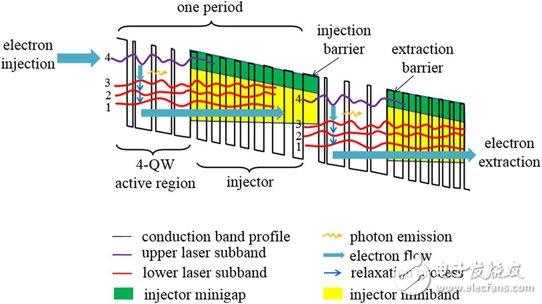 我国中红外宽谱光源阵列获新进展