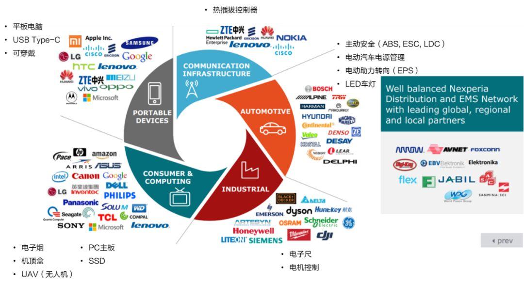 闻泰科技计划收购安世集团 格力电器投入30亿参与收购