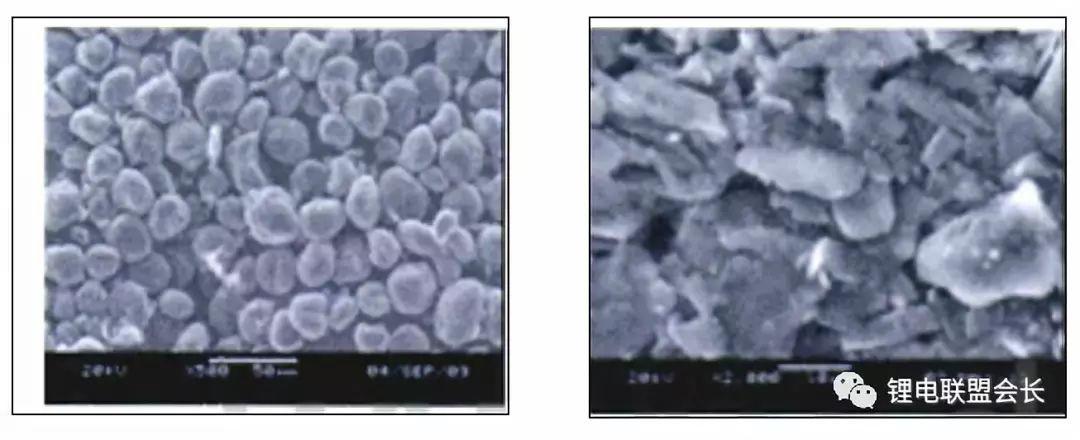 锂离子动力电池软碳材料的性能测试研究