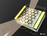 利用石墨烯电导率变化实现太赫兹调制