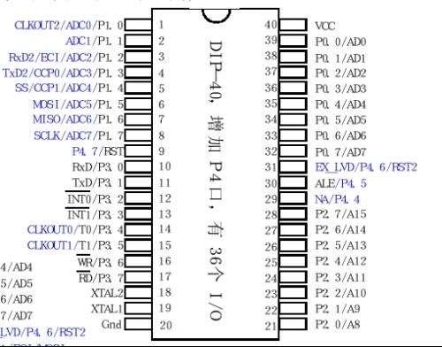 STC51单片机EEPROM的使用方法
