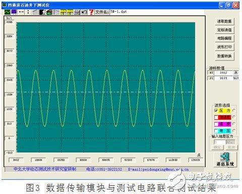 基于CY7C68013与GPIF模式的USB2.0数据传输系统的设计