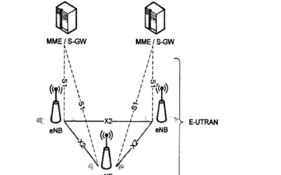 LTE系统中ASN.1编解码的研究和实现
