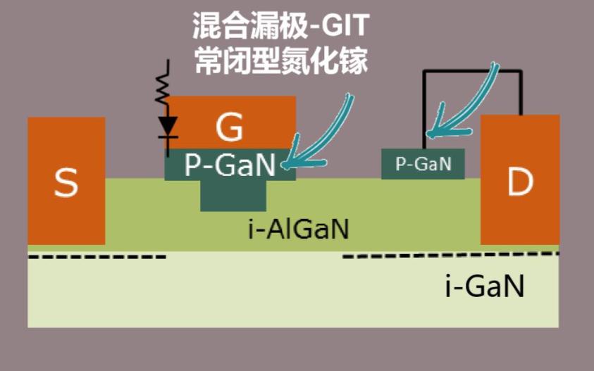 GaN功率器件市场趋热 英飞凌新方案细节曝光