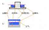 电气间隙和爬电距离的算法详细资料说明