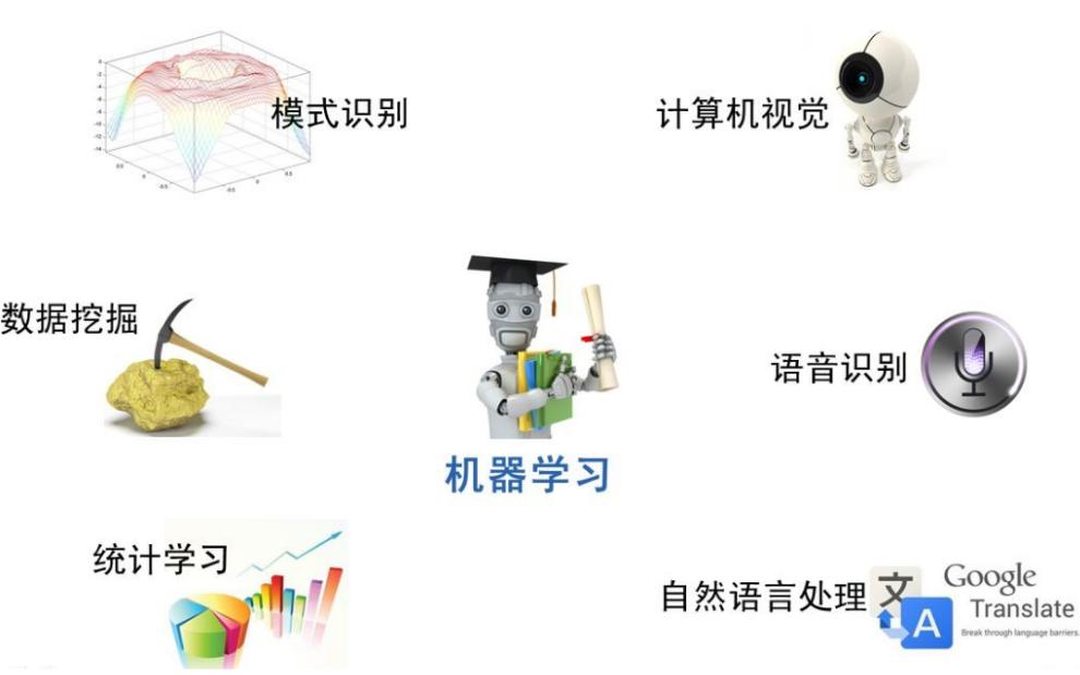 机器学习教程之机器学习概念的深度解析