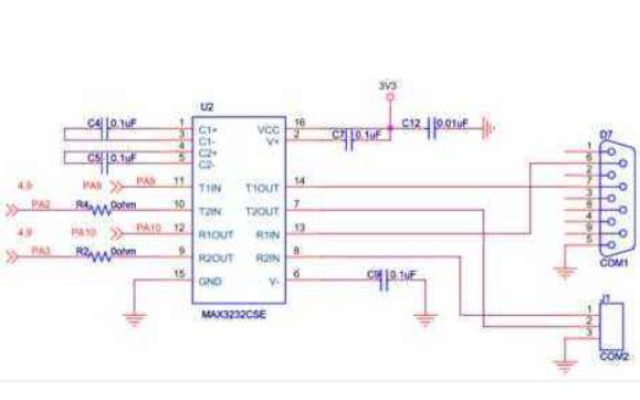 STM32F429标准库串口的收发通信程序的详细资料免费下载