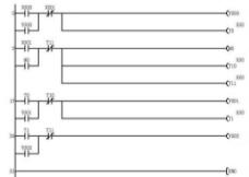 浅析PLC梯形图的识别方法与步骤