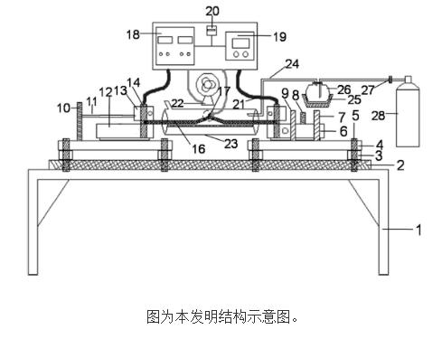环境废气可控的高温热疲劳试验机的原理及设计