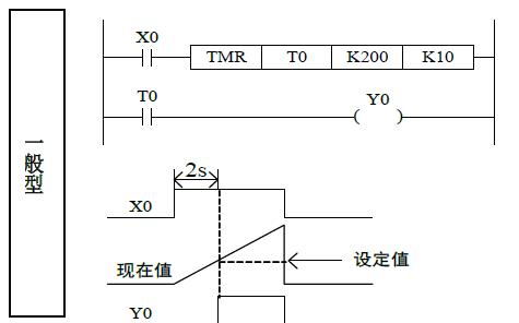 信捷XD和XL系列可编程控制器的基本指令手册免费下载