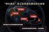 2019郑州工业自动化展全面打造智能化生产!