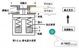 中间继电器的作用有所不同,其在线路中的作用常见的有7种