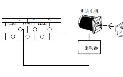 信捷XD和XL系列可编程控制器应用手册定位控制篇免费下载
