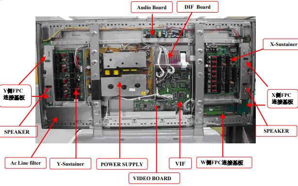 海尔等离子彩电P46C6A-A1维修手册必备资料免费下载