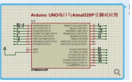 Proteus初学者入门教程之仿真LED闪烁实验的详细资料概述
